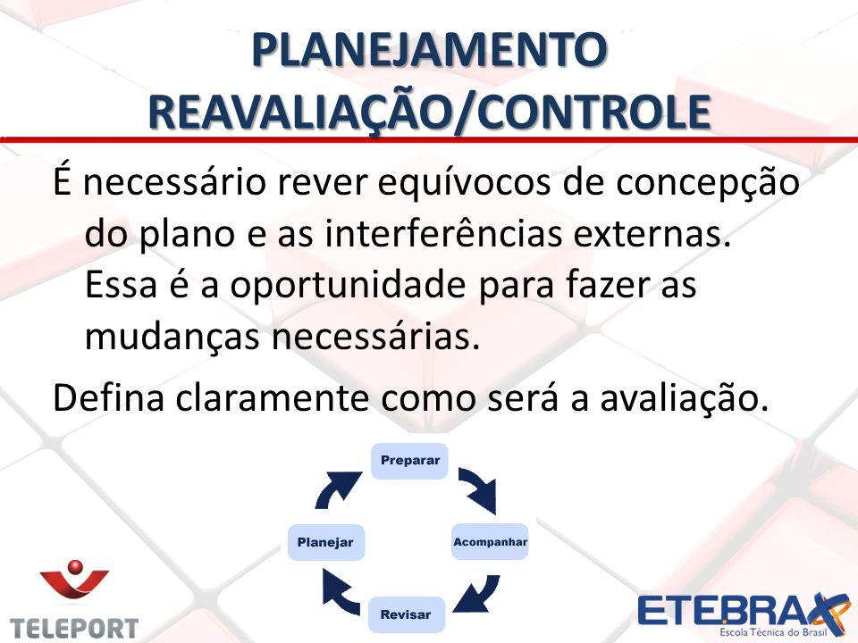 PLANEJAMENTO REAVALIAÇÃO/CONTROLE É necessário rever equívocos de concepção do plano e as interferências externas.