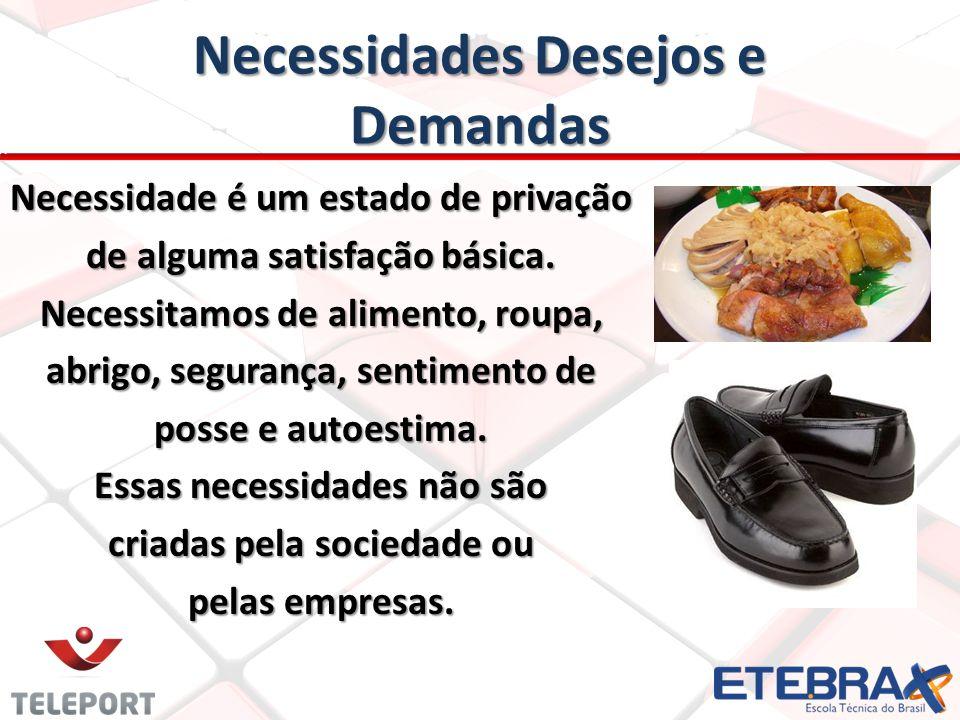 Necessidades Desejos e Demandas Necessidade é um estado de privação de alguma satisfação básica. Necessitamos de alimento, roupa, abrigo, segurança, s