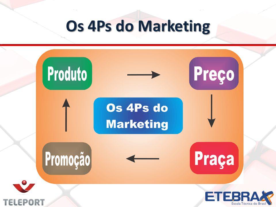Os 4Ps do Marketing