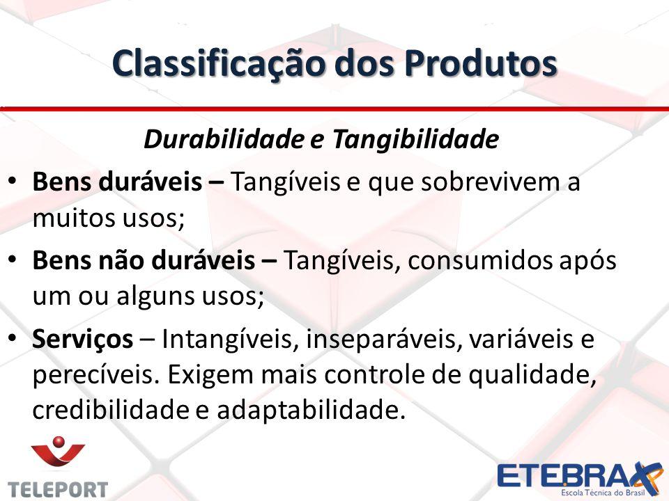 Classificação dos Produtos Durabilidade e Tangibilidade Bens duráveis – Tangíveis e que sobrevivem a muitos usos; Bens não duráveis – Tangíveis, consu