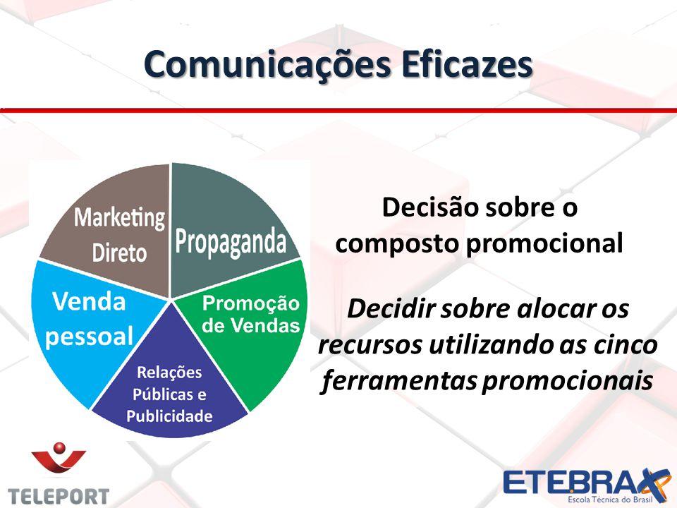 Comunicações Eficazes Decisão sobre o composto promocional Decidir sobre alocar os recursos utilizando as cinco ferramentas promocionais