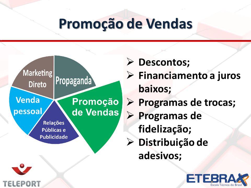Promoção de Vendas Descontos; Financiamento a juros baixos; Programas de trocas; Programas de fidelização; Distribuição de adesivos;