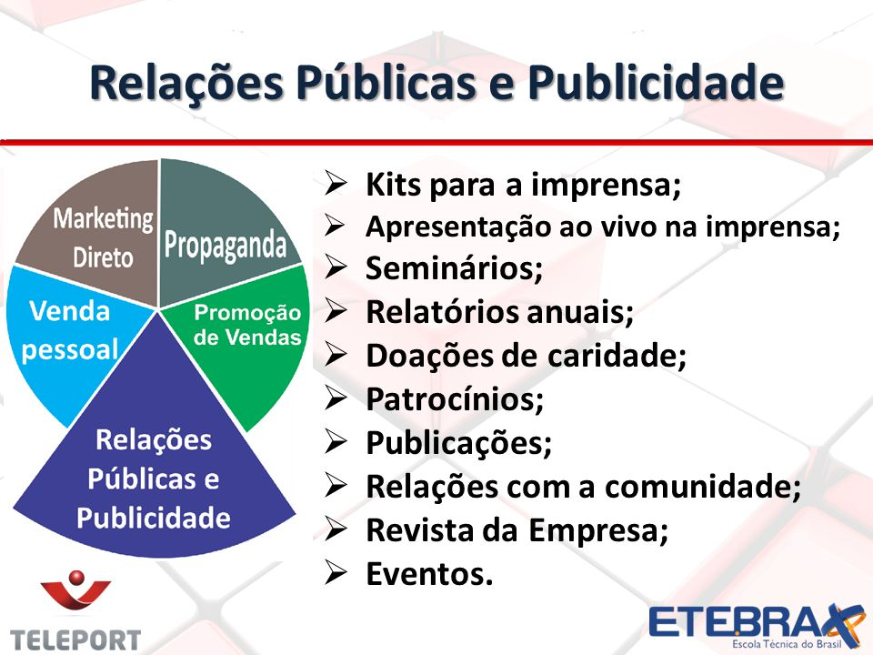 Relações Públicas e Publicidade Kits para a imprensa; Apresentação ao vivo na imprensa; Seminários; Relatórios anuais; Doações de caridade; Patrocínio