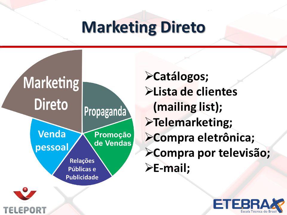 Marketing Direto Catálogos; Lista de clientes (mailing list); Telemarketing; Compra eletrônica; Compra por televisão; E-mail;
