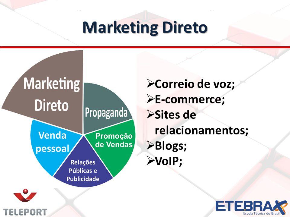 Marketing Direto Correio de voz; E-commerce; Sites de relacionamentos; Blogs; VoIP;