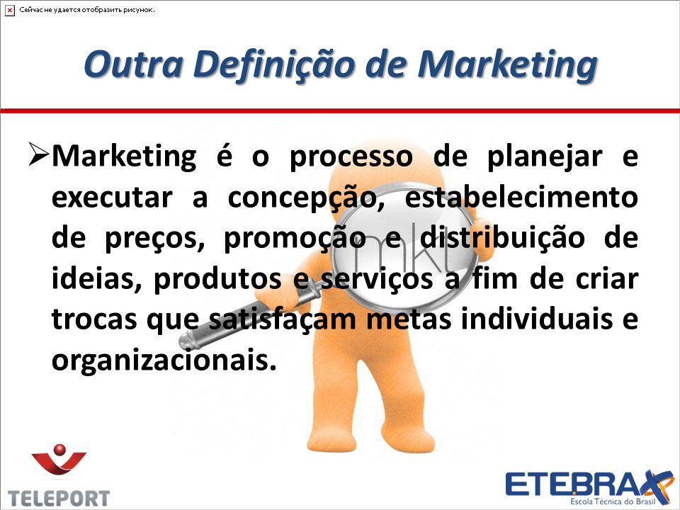 Outra Definição de Marketing Outra Definição de Marketing Marketing é o processo de planejar e executar a concepção, estabelecimento de preços, promoç