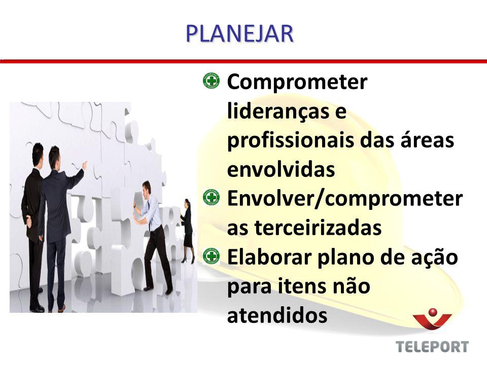 Comprometer lideranças e profissionais das áreas envolvidas Envolver/comprometer as terceirizadas Elaborar plano de ação para itens não atendidos PLAN