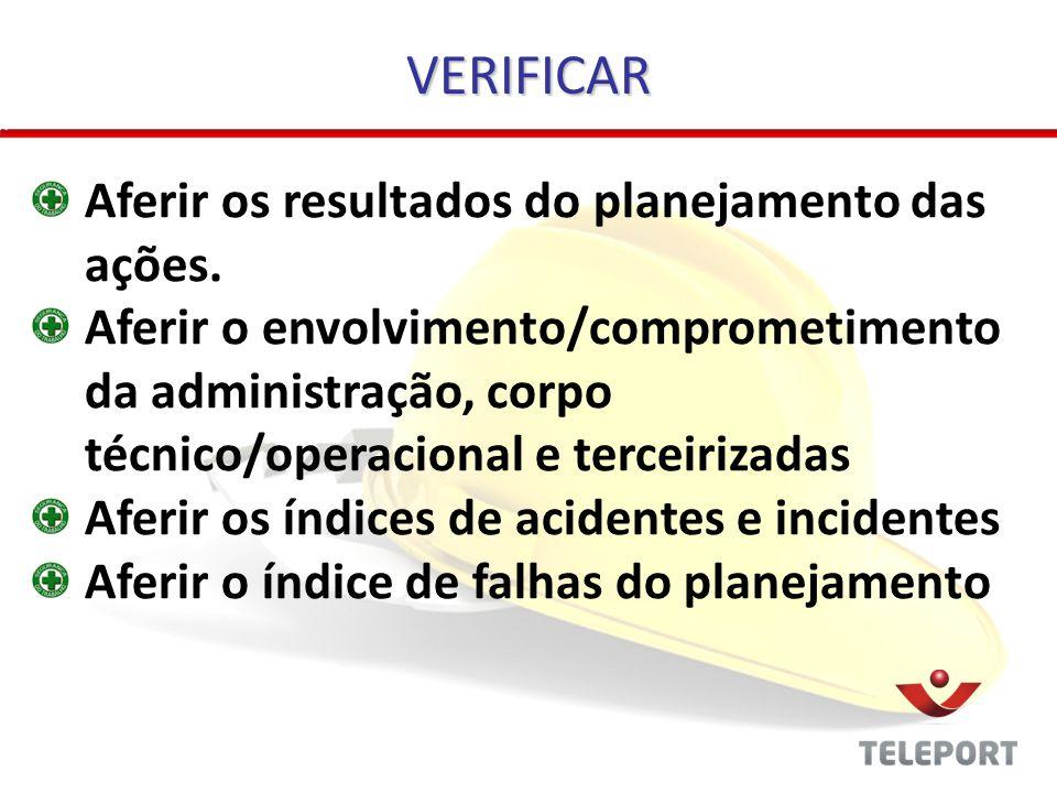 Aferir os resultados do planejamento das ações. Aferir o envolvimento/comprometimento da administração, corpo técnico/operacional e terceirizadas Afer