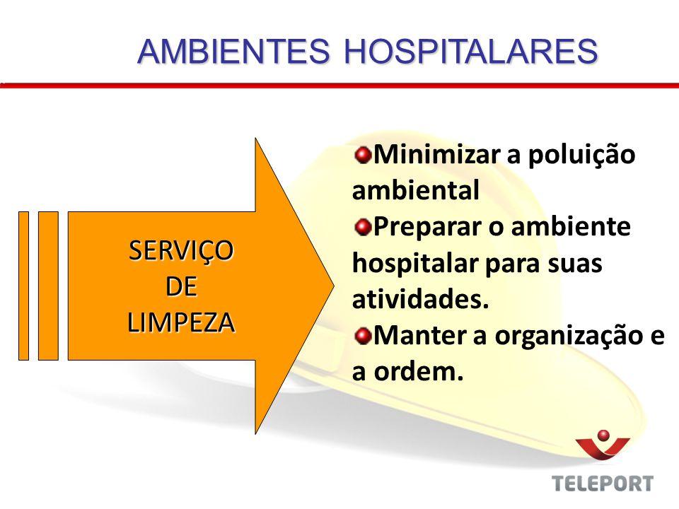 AMBIENTES HOSPITALARES Minimizar a poluição ambiental Preparar o ambiente hospitalar para suas atividades. Manter a organização e a ordem. SERVIÇODELI
