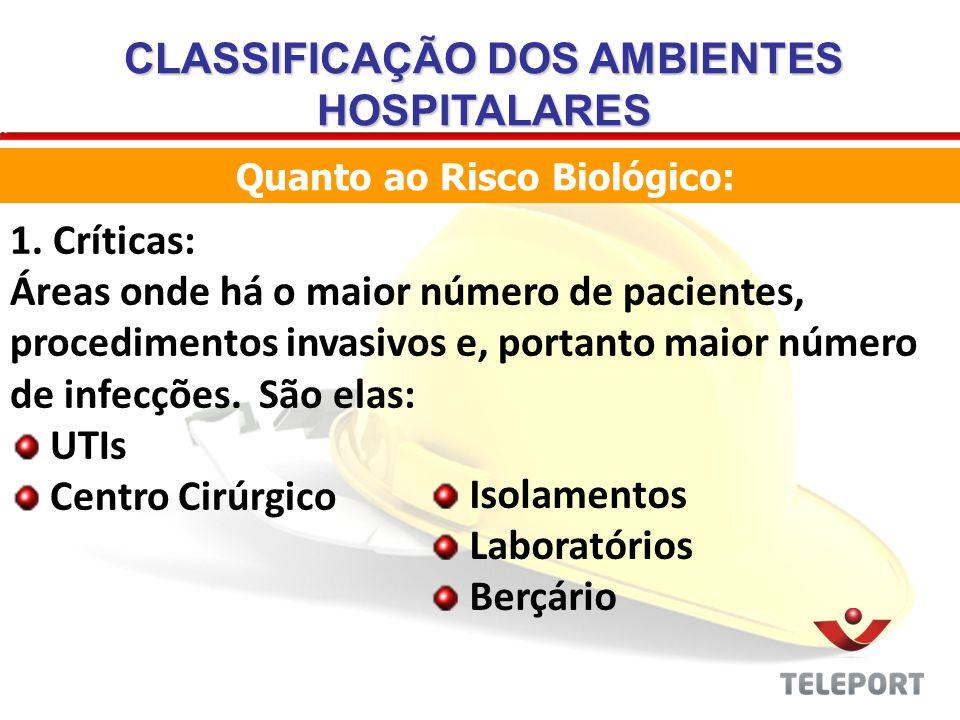 CLASSIFICAÇÃO DOS AMBIENTES HOSPITALARES 1. Críticas: Áreas onde há o maior número de pacientes, procedimentos invasivos e, portanto maior número de i