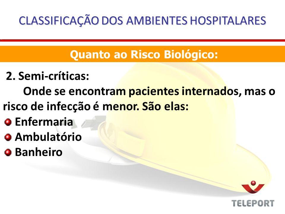 CLASSIFICAÇÃO DOS AMBIENTES HOSPITALARES 2. Semi-críticas: Onde se encontram pacientes internados, mas o risco de infecção é menor. São elas: Enfermar