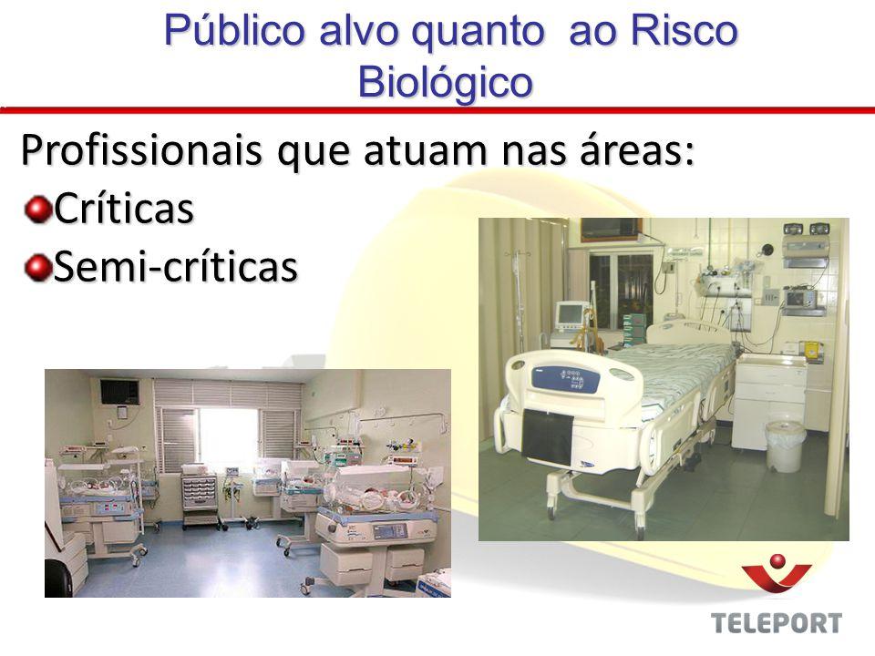 Público alvo quanto ao Risco Biológico Público alvo quanto ao Risco Biológico: Profissionais que atuam nas áreas: CríticasSemi-críticas