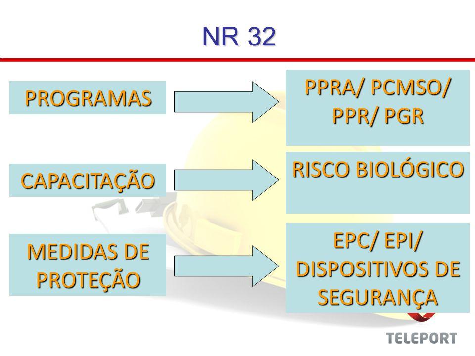NR 32 CAPACITAÇÃO RISCO BIOLÓGICO PROGRAMAS PPRA/ PCMSO/ PPR/ PGR EPC/ EPI/ DISPOSITIVOS DE SEGURANÇA MEDIDAS DE PROTEÇÃO