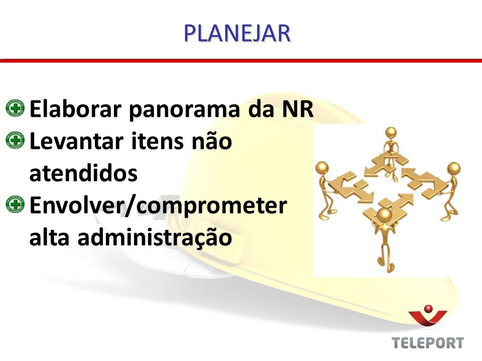 Elaborar panorama da NR Levantar itens não atendidos Envolver/comprometer alta administração PLANEJAR