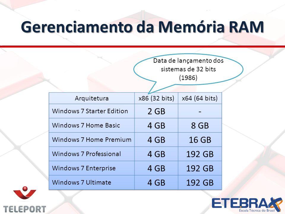 Gerenciamento da Memória RAM Data de lançamento dos sistemas de 32 bits (1986)