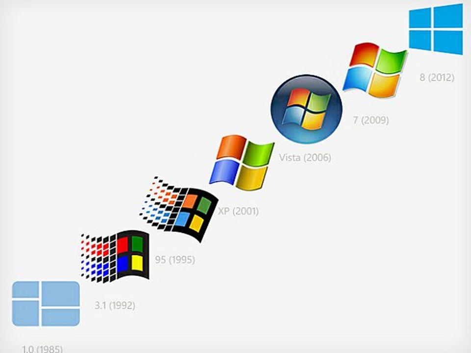 Windows 2008 R2