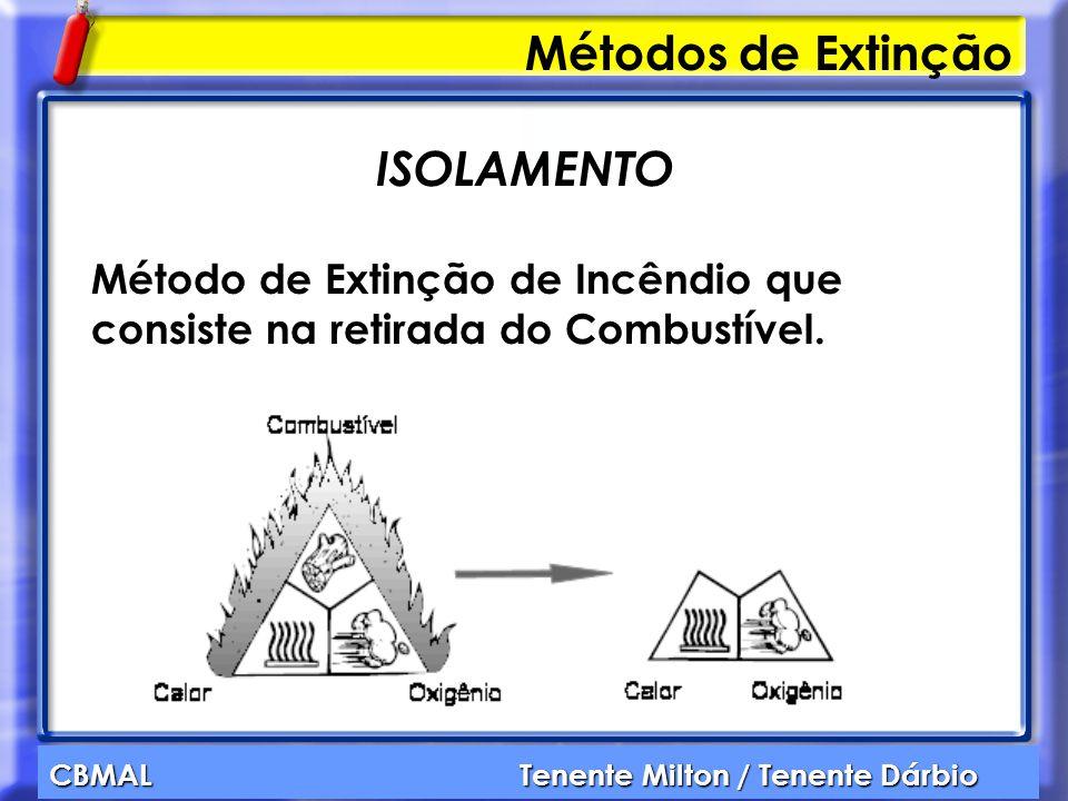 CBMAL Tenente Milton / Tenente Dárbio Métodos de Extinção ISOLAMENTO Método de Extinção de Incêndio que consiste na retirada do Combustível.