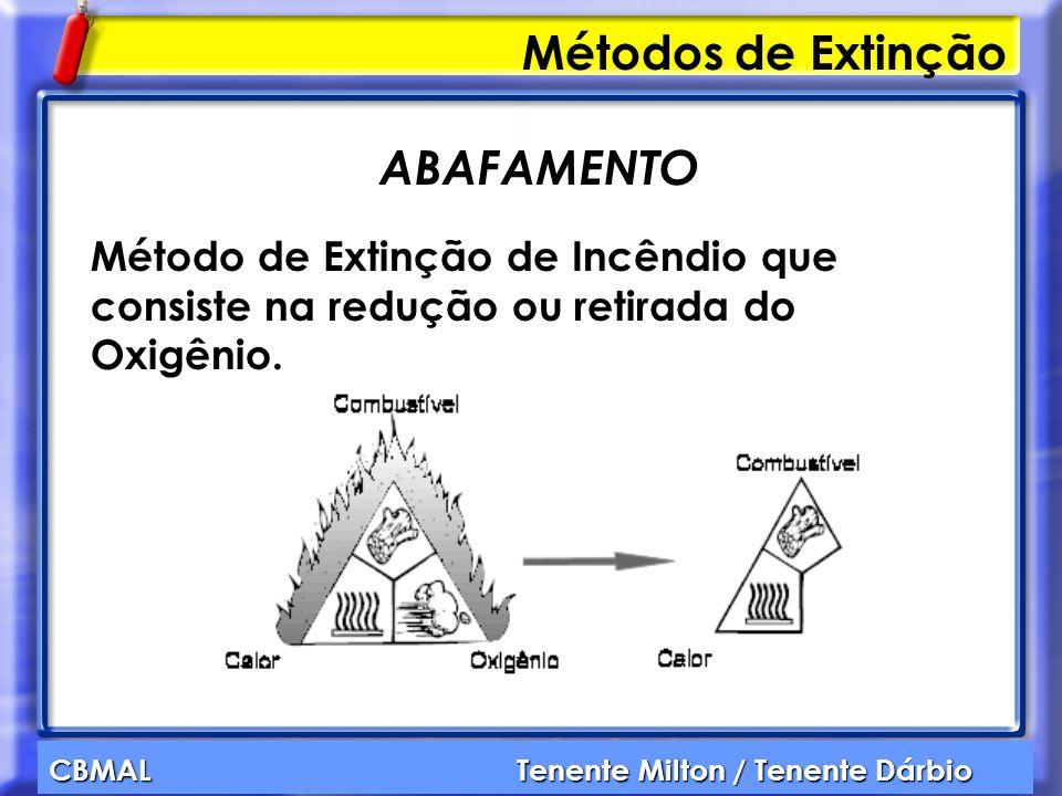 CBMAL Tenente Milton / Tenente Dárbio Métodos de Extinção ABAFAMENTO Método de Extinção de Incêndio que consiste na redução ou retirada do Oxigênio.