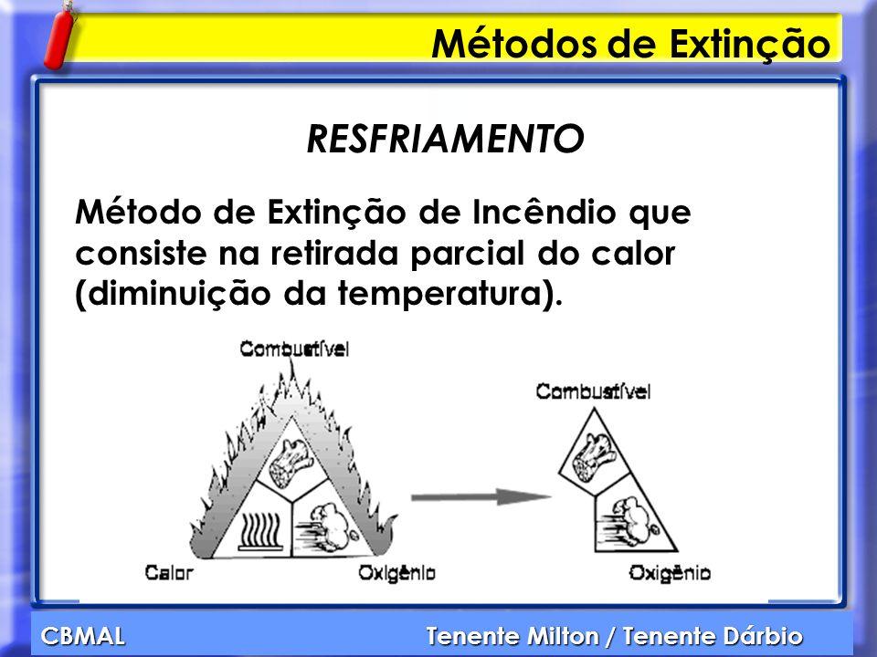 CBMAL Tenente Milton / Tenente Dárbio Métodos de Extinção RESFRIAMENTO Método de Extinção de Incêndio que consiste na retirada parcial do calor (dimin