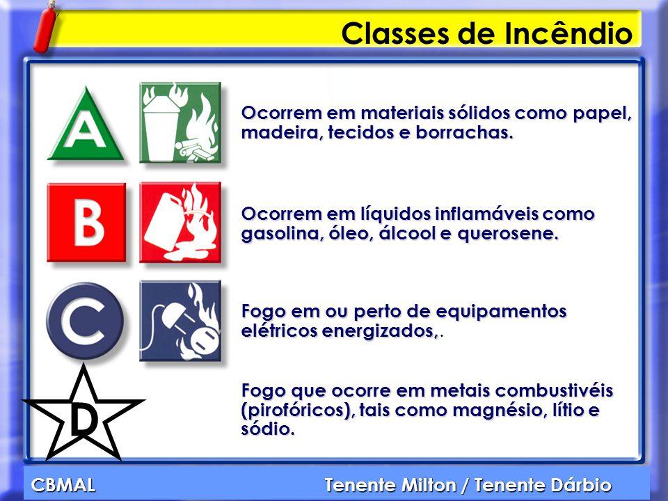 CBMAL Tenente Milton / Tenente Dárbio Classes de Incêndio Ocorrem em materiais sólidos como papel, madeira, tecidos e borrachas. Ocorrem em líquidos i