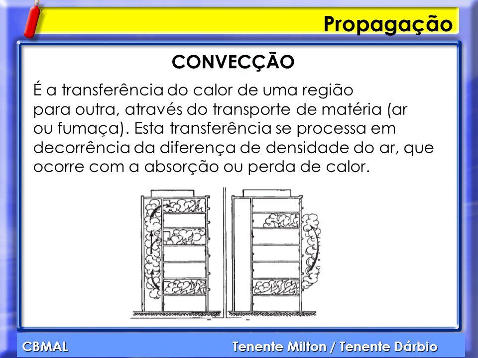 CBMAL Tenente Milton / Tenente Dárbio Propagação É a transferência do calor de uma região para outra, através do transporte de matéria (ar ou fumaça).