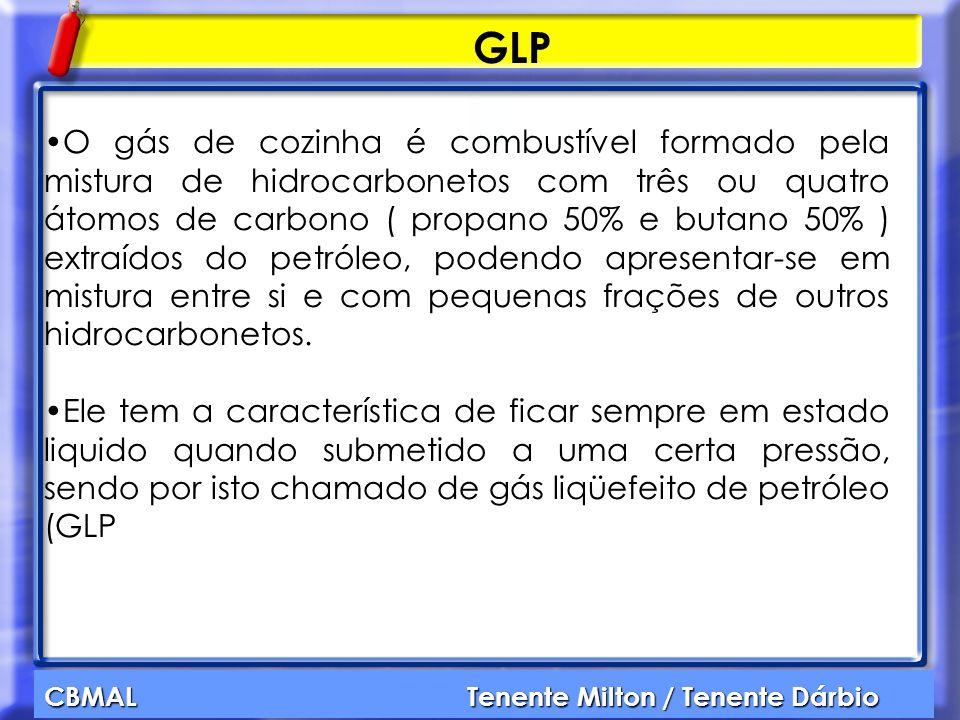 CBMAL Tenente Milton / Tenente Dárbio GLP O gás de cozinha é combustível formado pela mistura de hidrocarbonetos com três ou quatro átomos de carbono