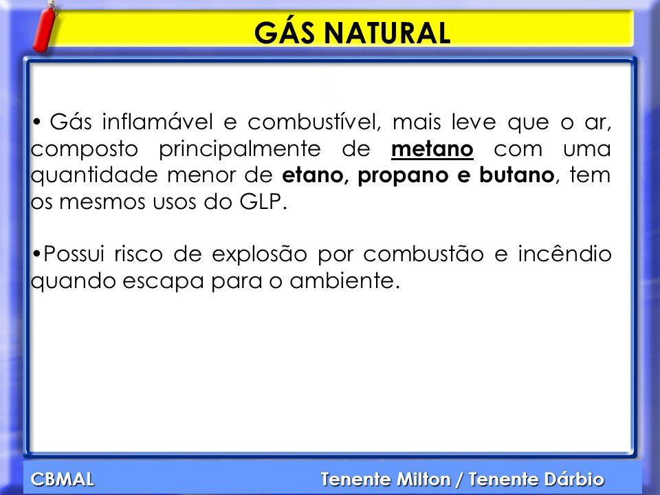 CBMAL Tenente Milton / Tenente Dárbio GÁS NATURAL Gás inflamável e combustível, mais leve que o ar, composto principalmente de metano com uma quantida
