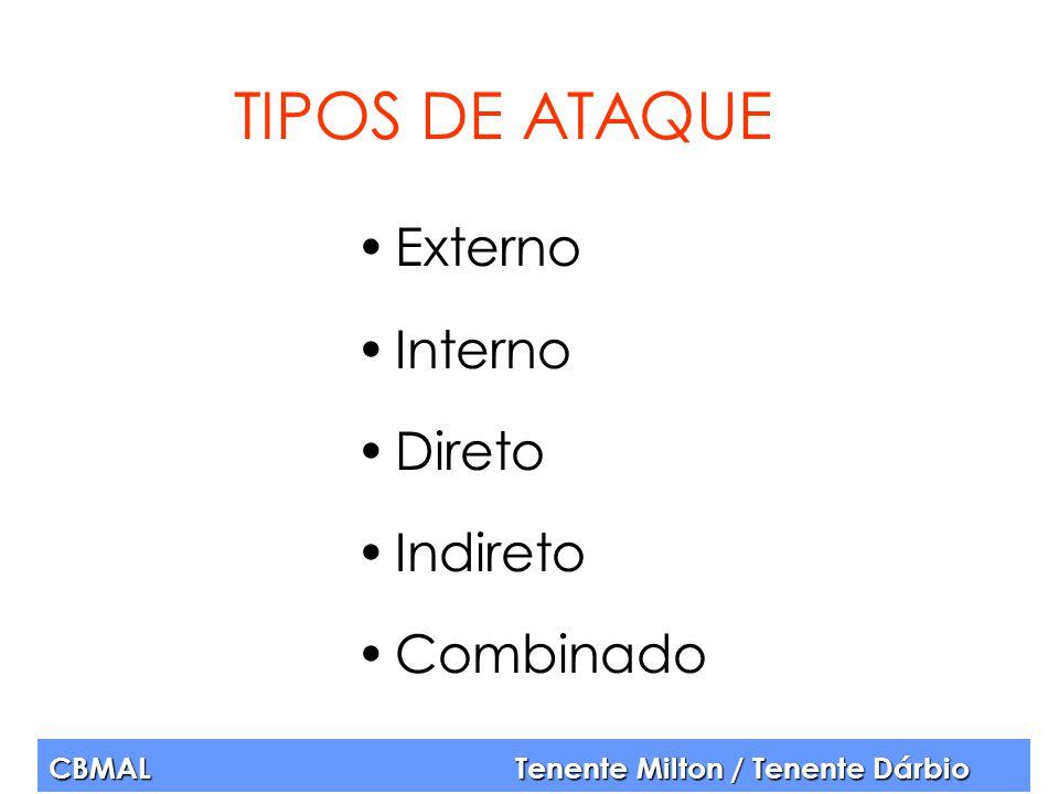 CBMAL Tenente Milton / Tenente Dárbio TIPOS DE ATAQUE Externo Interno Direto Indireto Combinado