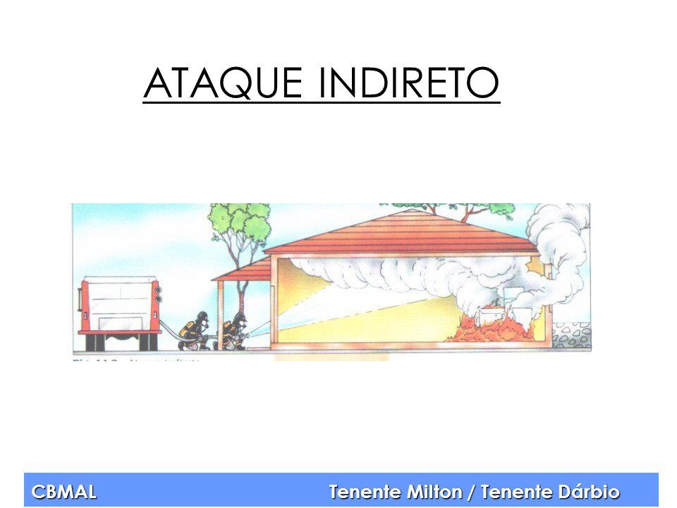 CBMAL Tenente Milton / Tenente Dárbio ATAQUE INDIRETO