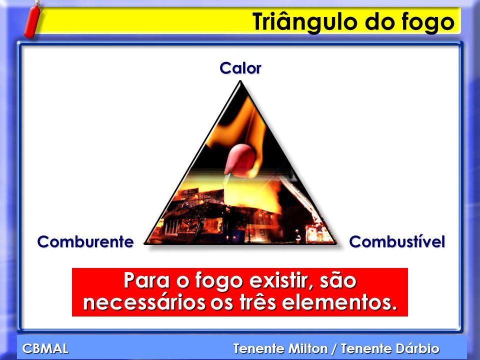 CBMAL Tenente Milton / Tenente Dárbio Triângulo do fogo Para o fogo existir, são necessários os três elementos. Calor ComburenteCombustível