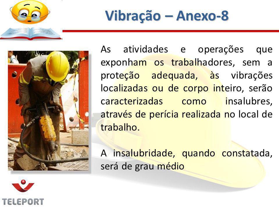 As atividades e operações que exponham os trabalhadores, sem a proteção adequada, às vibrações localizadas ou de corpo inteiro, serão caracterizadas c