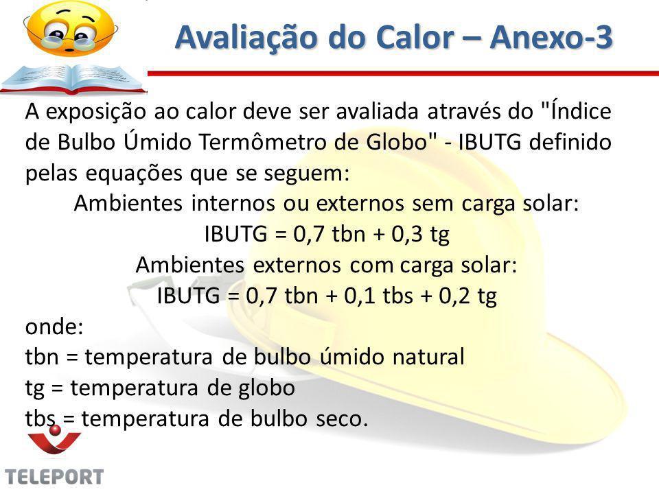 Avaliação do Calor – Anexo-3 A exposição ao calor deve ser avaliada através do Índice de Bulbo Úmido Termômetro de Globo - IBUTG definido pelas equações que se seguem: Ambientes internos ou externos sem carga solar: IBUTG = 0,7 tbn + 0,3 tg Ambientes externos com carga solar: IBUTG = 0,7 tbn + 0,1 tbs + 0,2 tg onde: tbn = temperatura de bulbo úmido natural tg = temperatura de globo tbs = temperatura de bulbo seco.