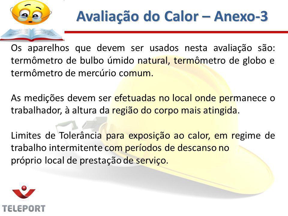 Avaliação do Calor – Anexo-3 Os aparelhos que devem ser usados nesta avaliação são: termômetro de bulbo úmido natural, termômetro de globo e termômetro de mercúrio comum.