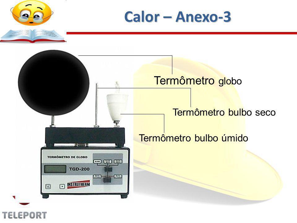 Calor – Anexo-3 Termômetro globo Termômetro bulbo secoTermômetro bulbo úmido