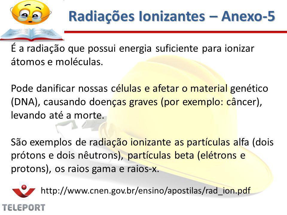 É a radiação que possui energia suficiente para ionizar átomos e moléculas. Pode danificar nossas células e afetar o material genético (DNA), causando