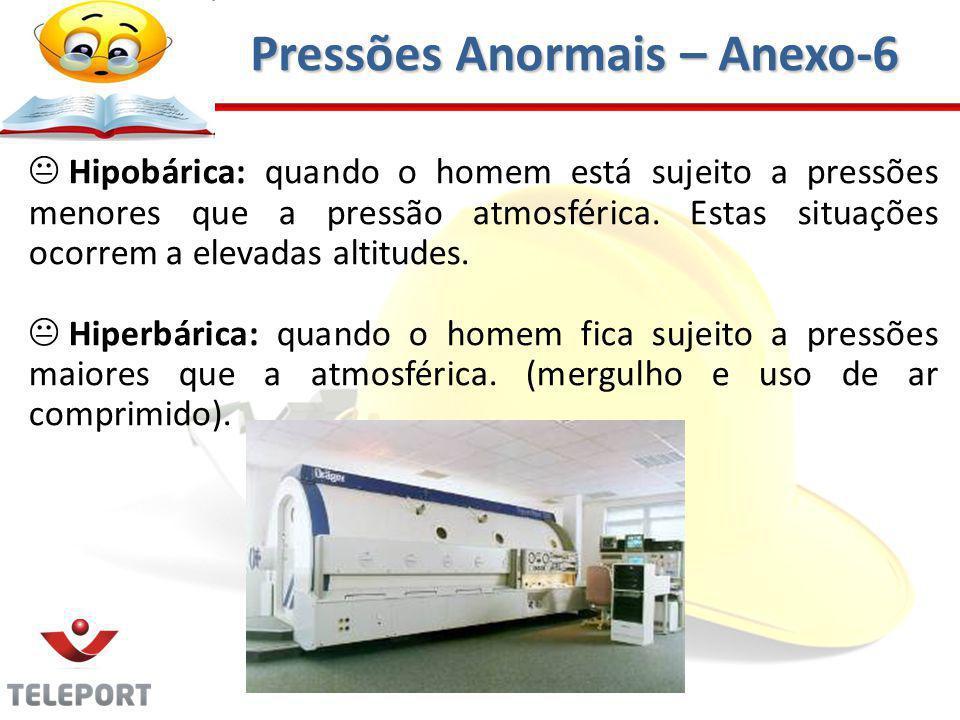 Hipobárica: quando o homem está sujeito a pressões menores que a pressão atmosférica. Estas situações ocorrem a elevadas altitudes. Hiperbárica: quand