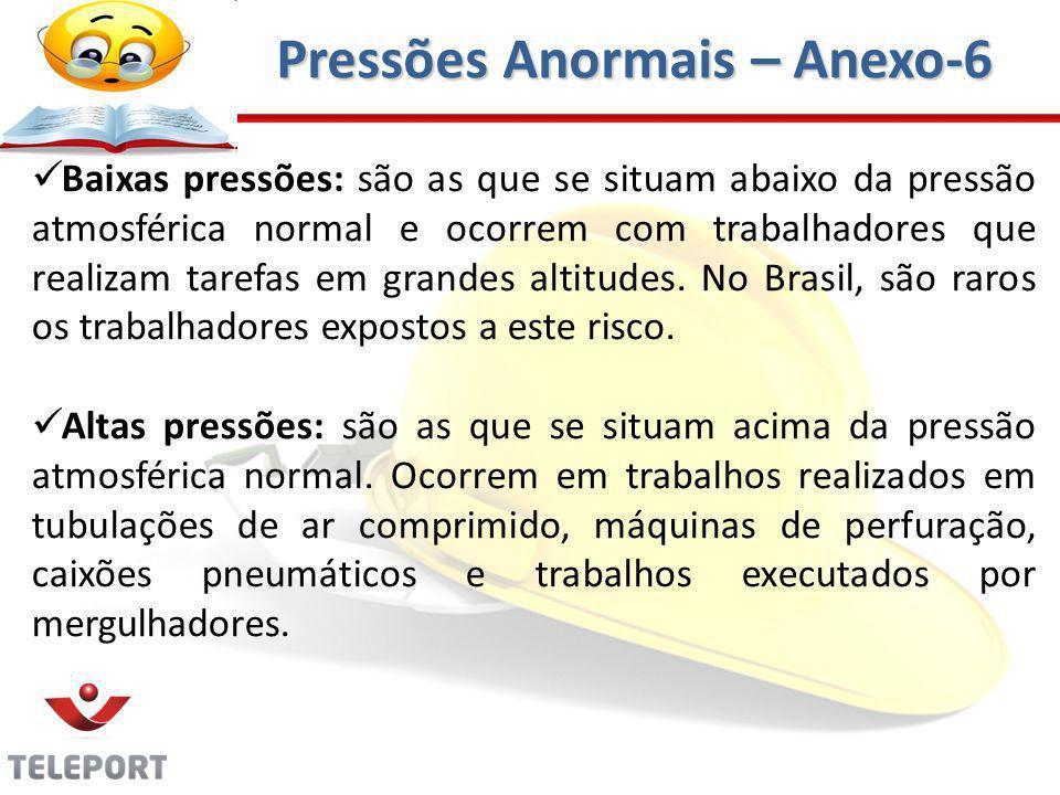 Baixas pressões: são as que se situam abaixo da pressão atmosférica normal e ocorrem com trabalhadores que realizam tarefas em grandes altitudes.