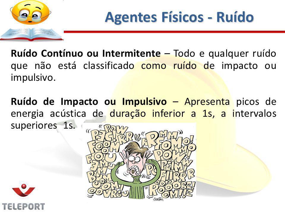 Ruído Contínuo ou Intermitente – Todo e qualquer ruído que não está classificado como ruído de impacto ou impulsivo. Ruído de Impacto ou Impulsivo – A