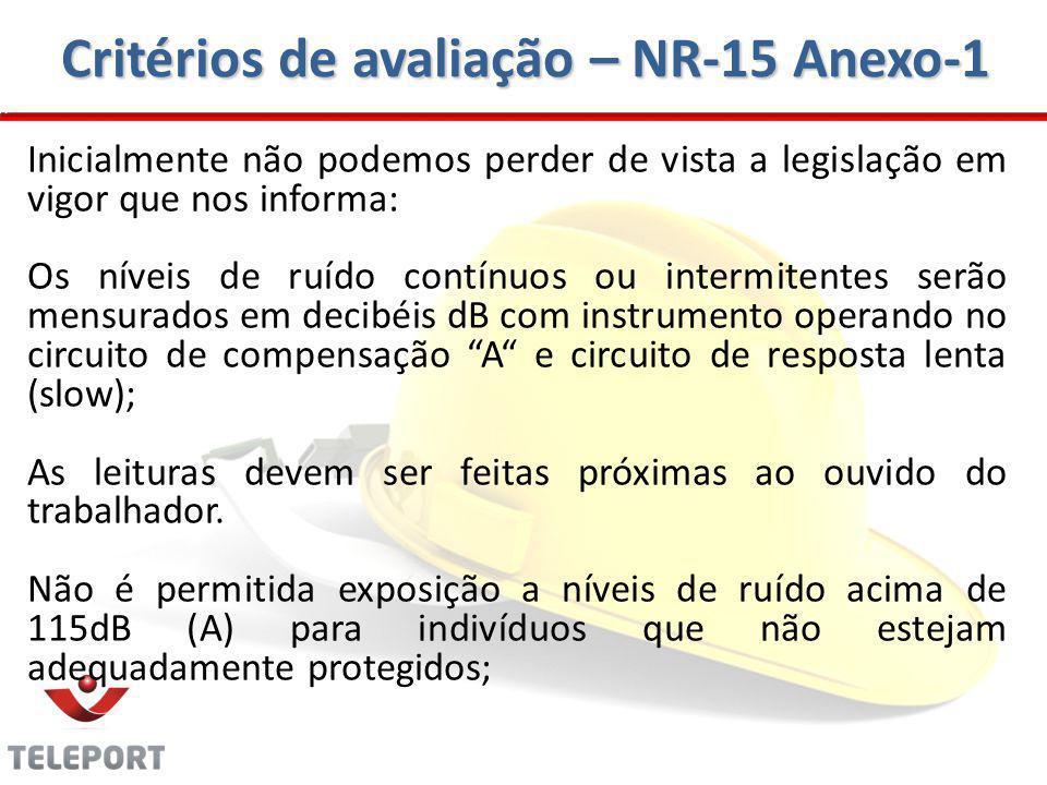 Critérios de avaliação – NR-15 Anexo-1 Inicialmente não podemos perder de vista a legislação em vigor que nos informa: Os níveis de ruído contínuos ou