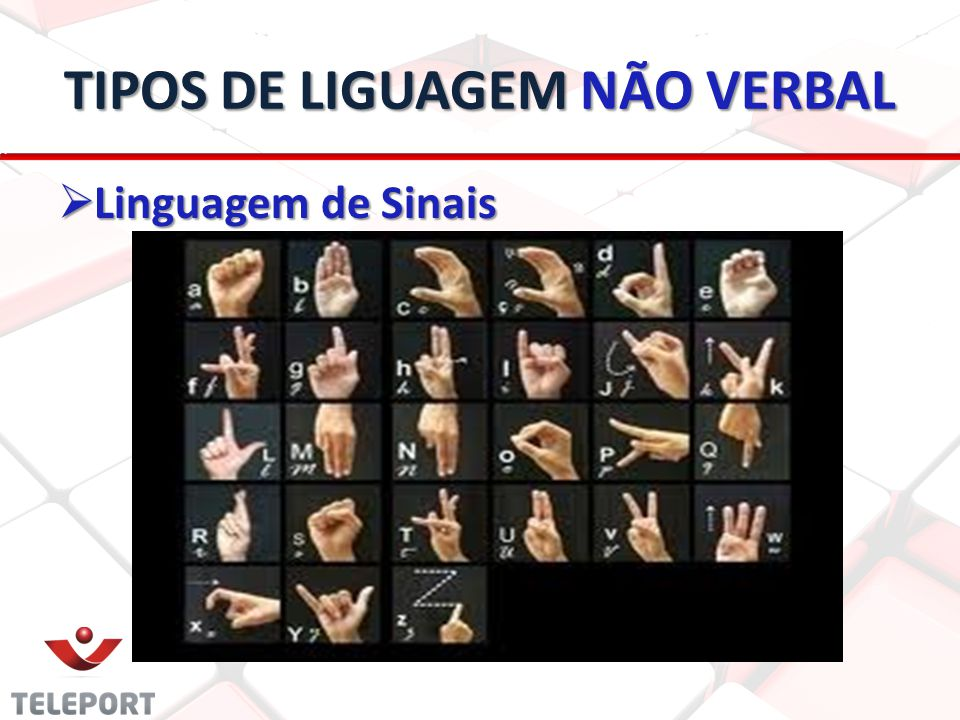 TIPOS DE LIGUAGEM NÃO VERBAL Linguagem de Sinais Linguagem de Sinais