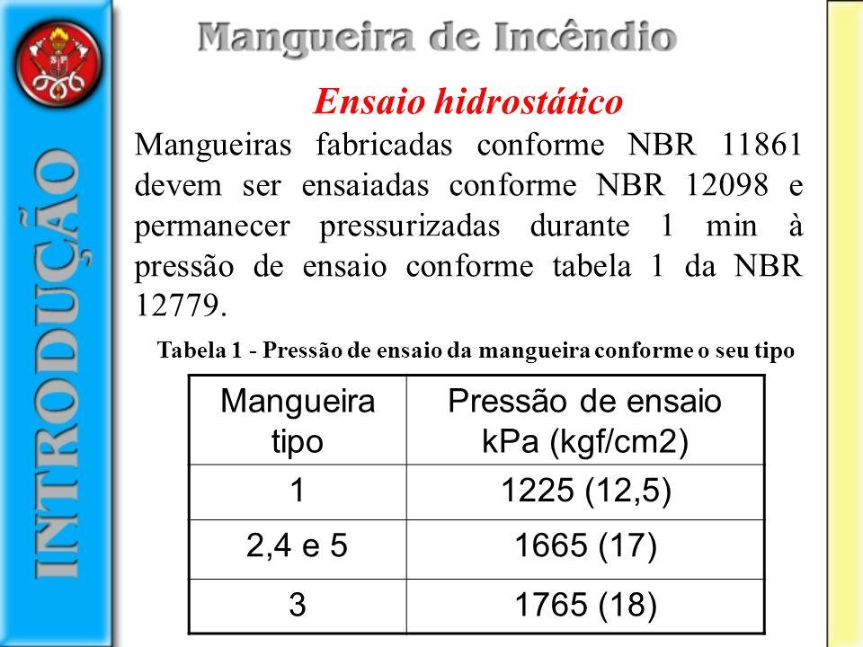 Ensaio hidrostático Mangueiras fabricadas conforme NBR 11861 devem ser ensaiadas conforme NBR 12098 e permanecer pressurizadas durante 1 min à pressão