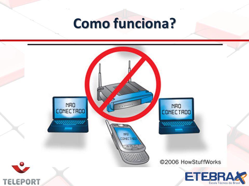 Exemplos de roteadores wireless 1.Transmitem a 2.4GHz; 2.Padrão IEEE 802.11; 3.Chaveiam rapidamente entre diferentes faixas (canais) para melhor desempenho.
