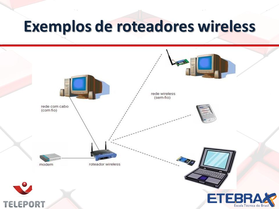 Exemplos de roteadores wireless
