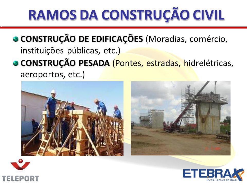 RAMOS DA CONSTRUÇÃO CIVIL CONSTRUÇÃO DE EDIFICAÇÕES CONSTRUÇÃO DE EDIFICAÇÕES (Moradias, comércio, instituições públicas, etc.) CONSTRUÇÃO PESADA CONS