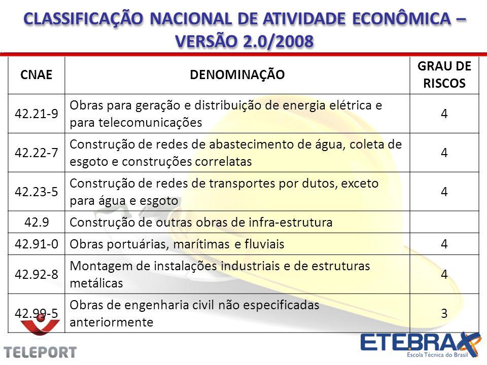 CNAEDENOMINAÇÃO GRAU DE RISCOS 42.21-9 Obras para geração e distribuição de energia elétrica e para telecomunicações 4 42.22-7 Construção de redes de