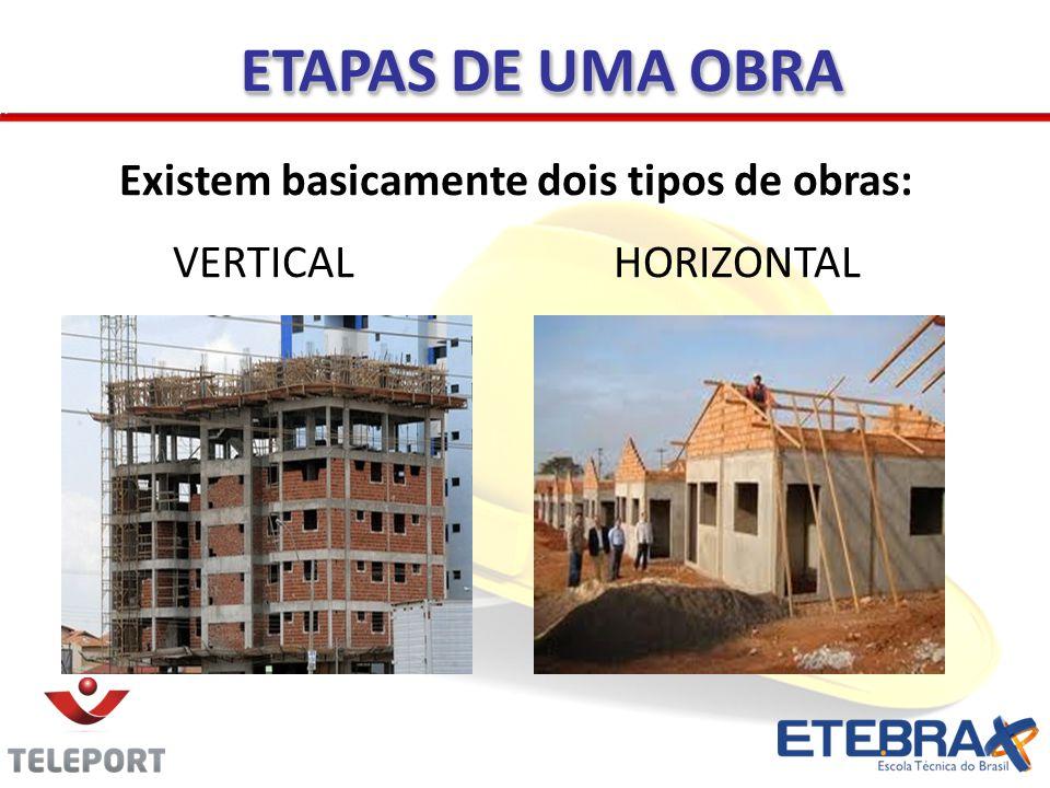 Existem basicamente dois tipos de obras: VERTICAL HORIZONTAL ETAPAS DE UMA OBRA