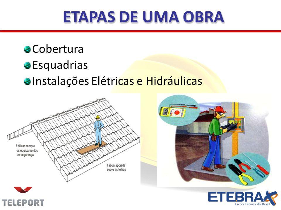 ETAPAS DE UMA OBRA Cobertura Esquadrias Instalações Elétricas e Hidráulicas