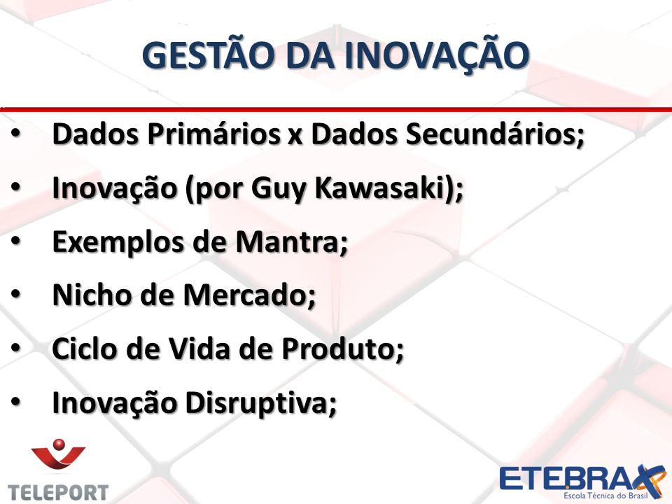 GESTÃO DA INOVAÇÃO Dados Primários x Dados Secundários; Dados Primários x Dados Secundários; Inovação (por Guy Kawasaki); Inovação (por Guy Kawasaki);