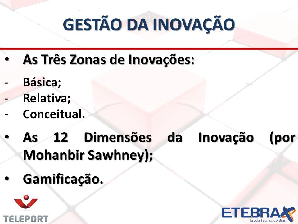 GESTÃO DA INOVAÇÃO As Três Zonas de Inovações: As Três Zonas de Inovações: -Básica; -Relativa; -Conceitual. As 12 Dimensões da Inovação (por Mohanbir