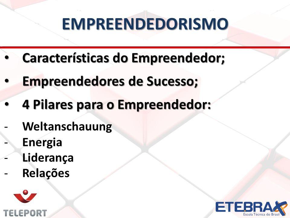 EMPREENDEDORISMO Características do Empreendedor; Características do Empreendedor; Empreendedores de Sucesso; Empreendedores de Sucesso; 4 Pilares par